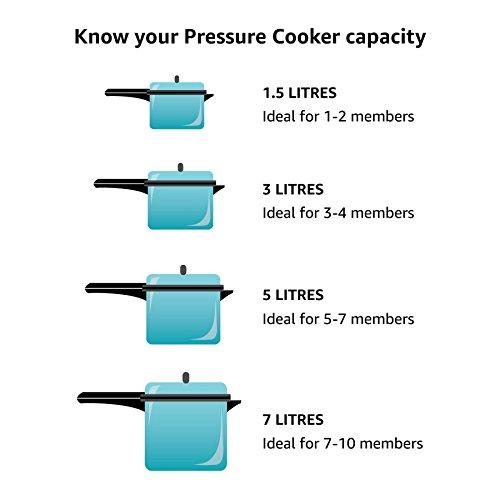 Univen 92508 Pressure Cooker Gasket Fits Mirro Pressure Cooker 92180