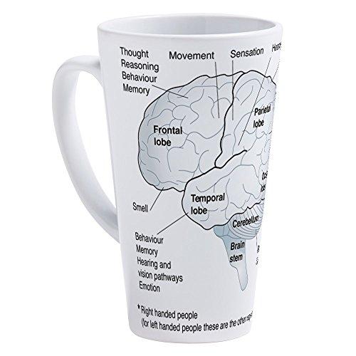 CafePress - Functional Areas Of The Brain Art - 17 oz Latte Mug